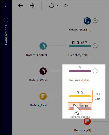 Get Started with Tableau Prep - Tableau