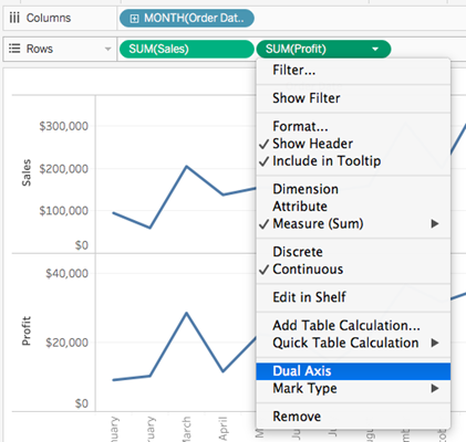 Quick Start: Combination Charts - Tableau