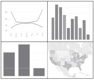 Size and Lay Out Your Dashboard - Tableau