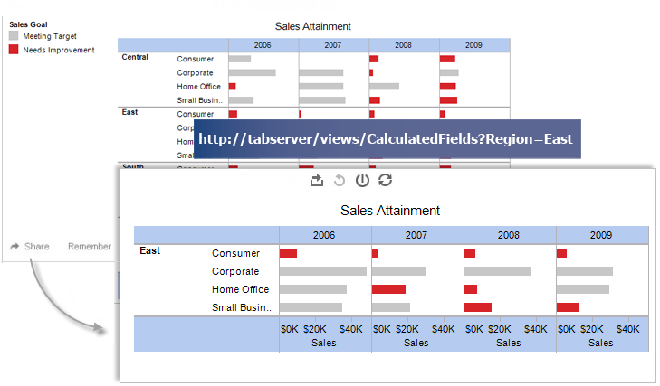 Add Filters to Embed Code - Tableau