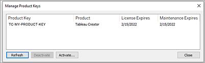 Maintain Licences For Tableau Desktop And Tableau Prep Tableau