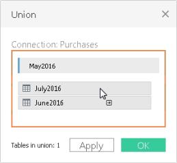 Union Your Data - Tableau