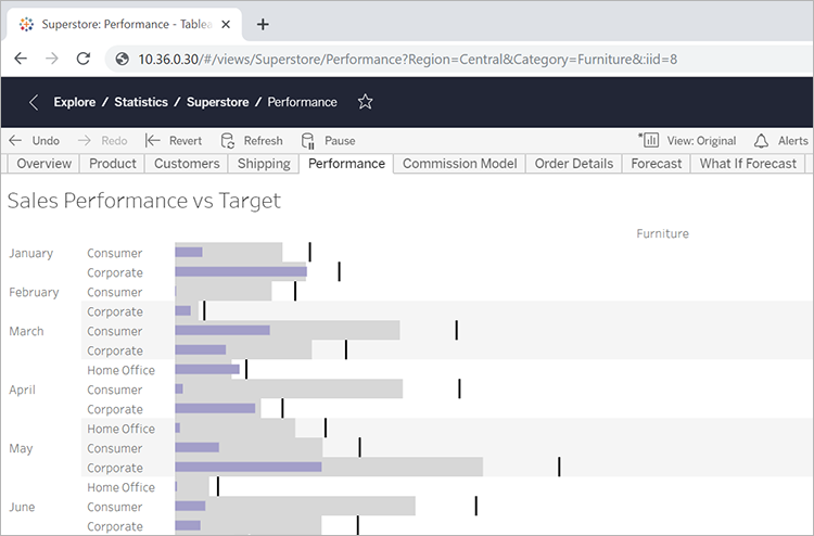 How View URLs Are Structured - Tableau