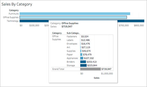 Create Views For Tooltips Viz In Tooltip Tableau