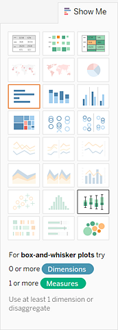 how to build a box plot