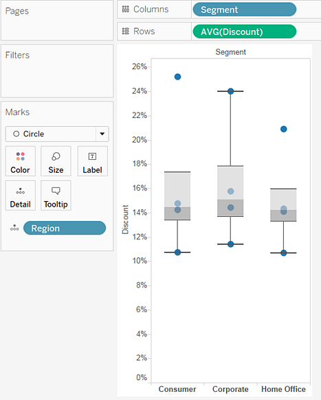 Build a box plot also tableau reassigned region from the columns shelf to the marks card when you changed the chart type to a ccuart