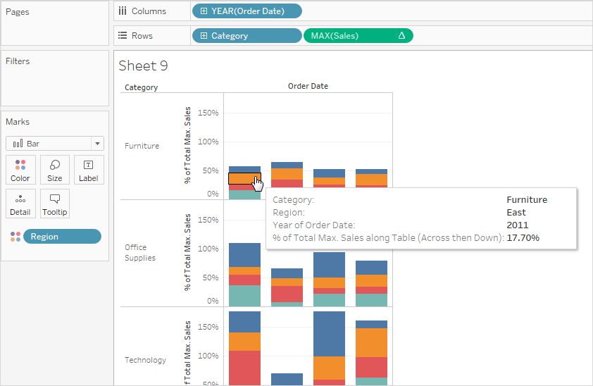 Calculate Percentages in Tableau - Tableau