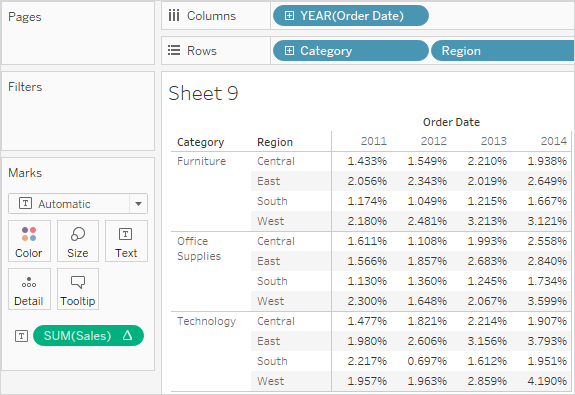 Calculate Percentages In Tableau