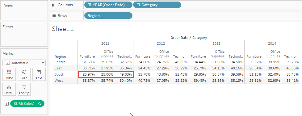 Calculate Percentages In Tableau Tableau