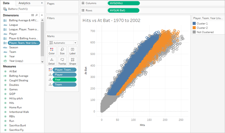 Find Clusters in Data - Tableau