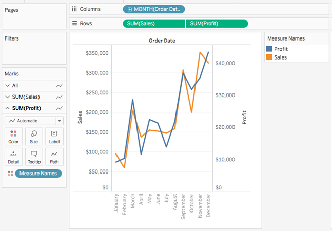 Quick Start Combination Charts Tableau