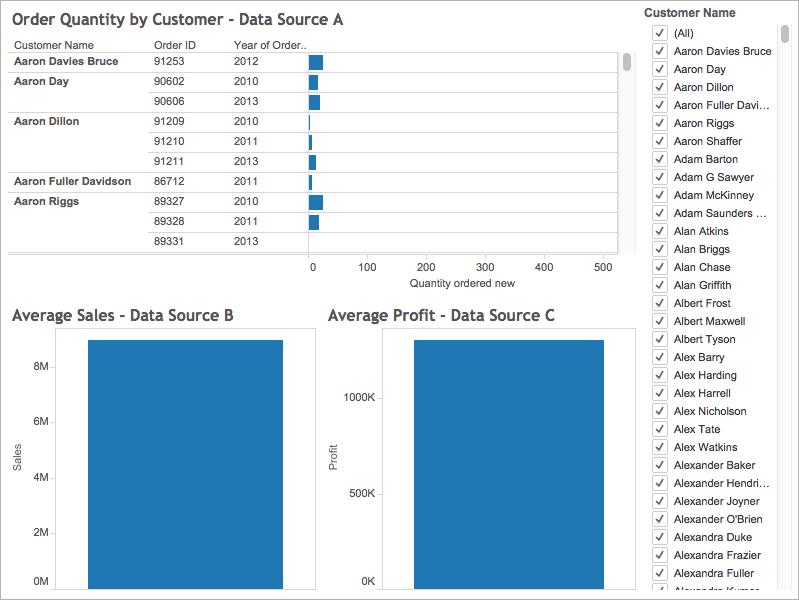 Filter Data Across Multiple Data Sources Tableau