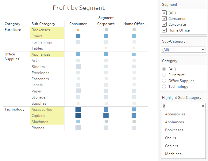 Best Practices For Effective Dashboards - Data mapping best practices