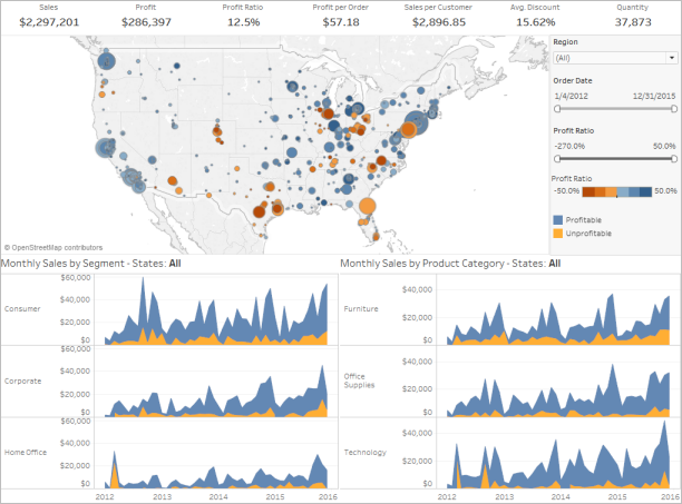 Refine Your Dashboard Tableau