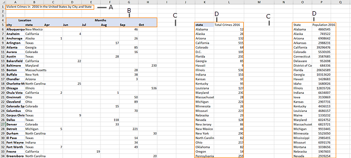 Clean Data from Excel, CSV, PDF, and Google Sheets with Data Interpreter - Tableau