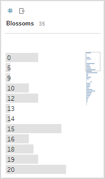 Structure Data For Analysis Tableau