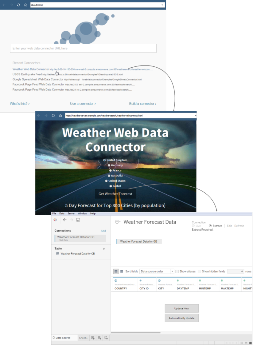 Web Data Connector - Tableau