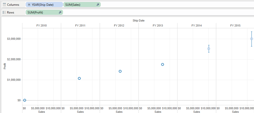 Creating a Forecast - Tableau