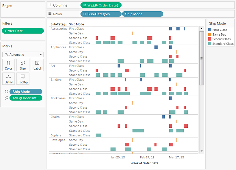 Build A Gantt Chart Tableau