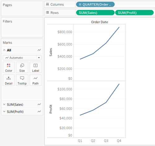 Add Axes for Multiple Measures in Views - Tableau