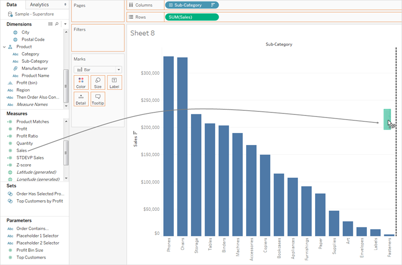 Create a pareto chart add a line chart that also shows sales by sub category nvjuhfo Image collections