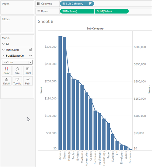 Create a pareto chart this is what the view should look like at this point ccuart Images