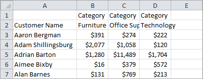 Export Data - Tableau