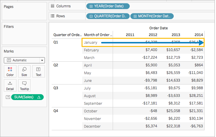 For Example In The Following Table Calculation Is Computed Across Columns Year Order Date Every Row Month
