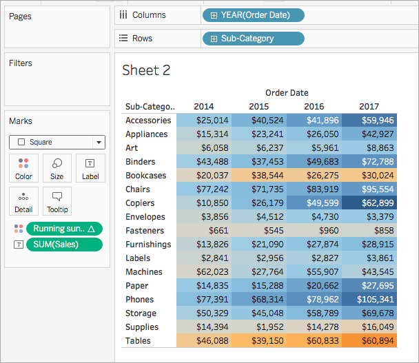 The Visualization Updates To A Highlight Table