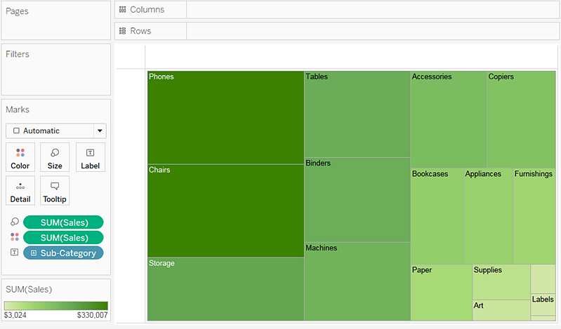 Build a treemap ccuart