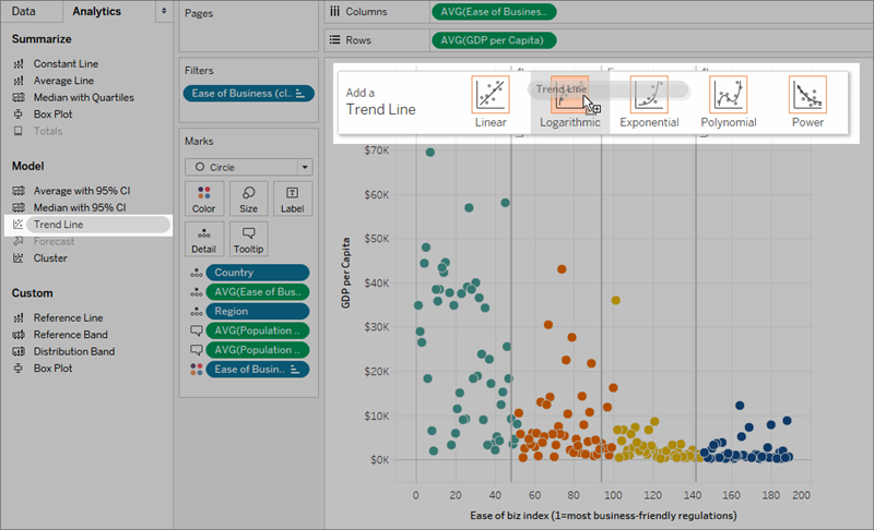 Add Trend Lines to a Visualization - Tableau