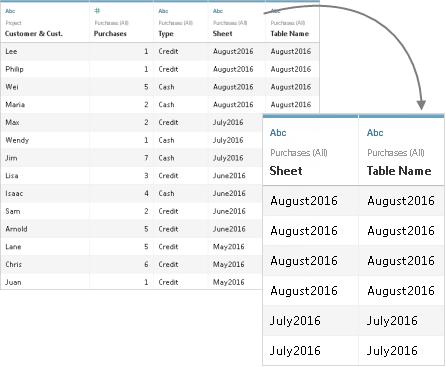 Best options for embedding metadata into wavs