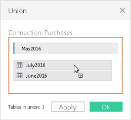 Union Your Data - Tableau