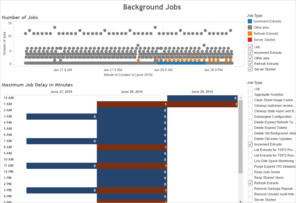 Optimize for Extracts - Tableau