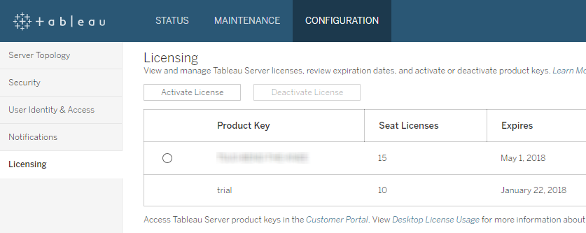 product key for tableau 10.1