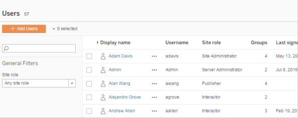 After You Add A Site To Tableau Server It Becomes Multi With Users Page All From Every Appear Here And