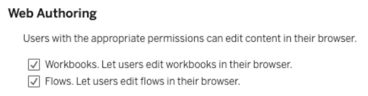设置站点的Web创作访问权限-IDC帮帮忙